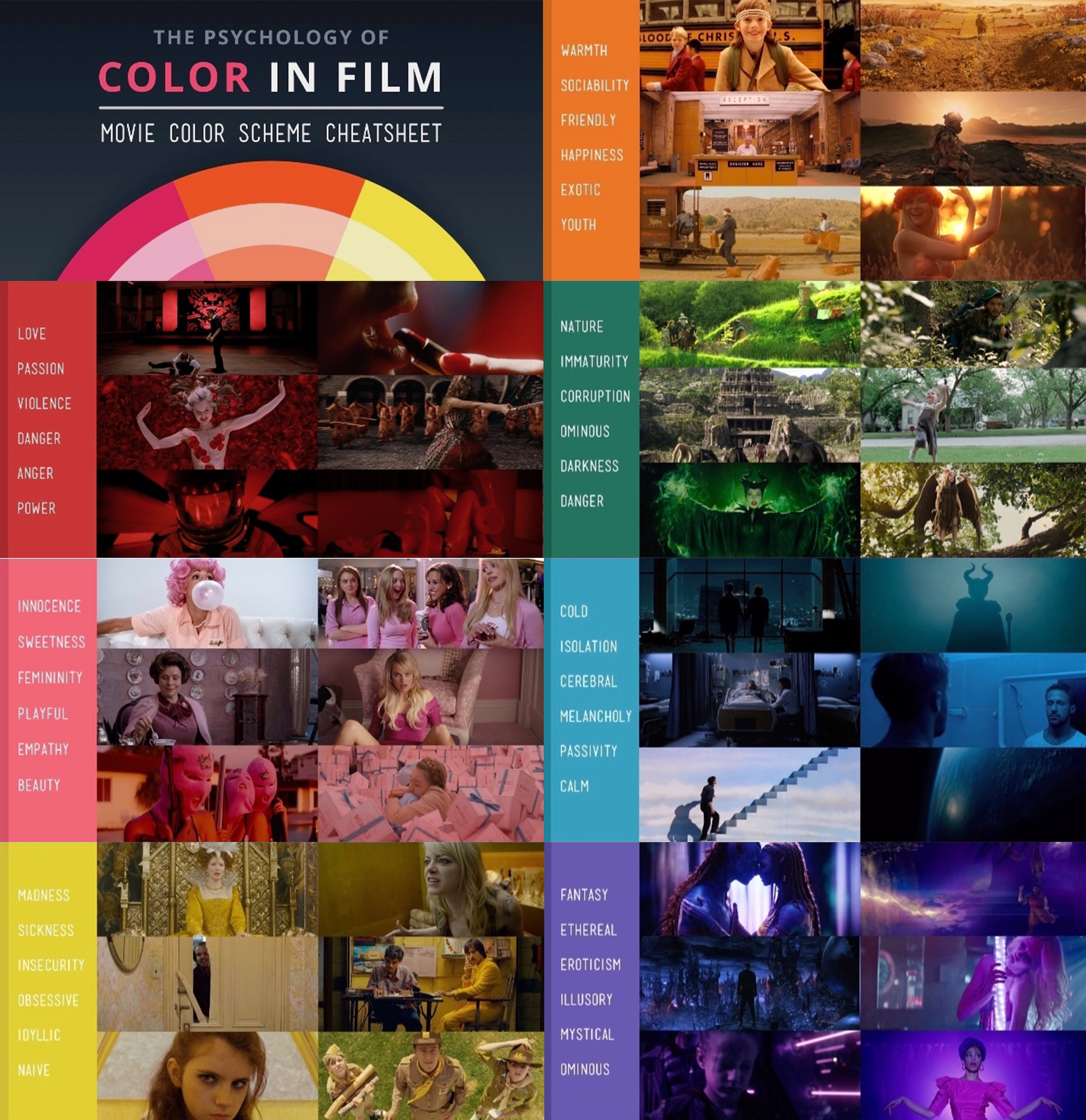 Color grading , la psicologia dei colori di Ril Production